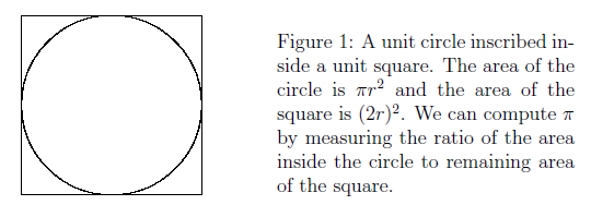 Figure 1: A unit circle inscribed in- side a unit square. The area of the circle is r2 and the area of the square is (2r)2. We can compute  by measuring the ratio of the area inside the circle to remaining area of the square.